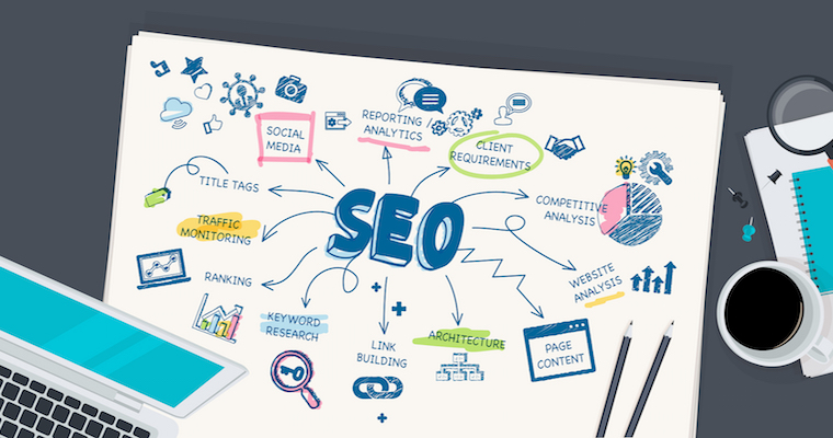 advantage-of-SEO-services